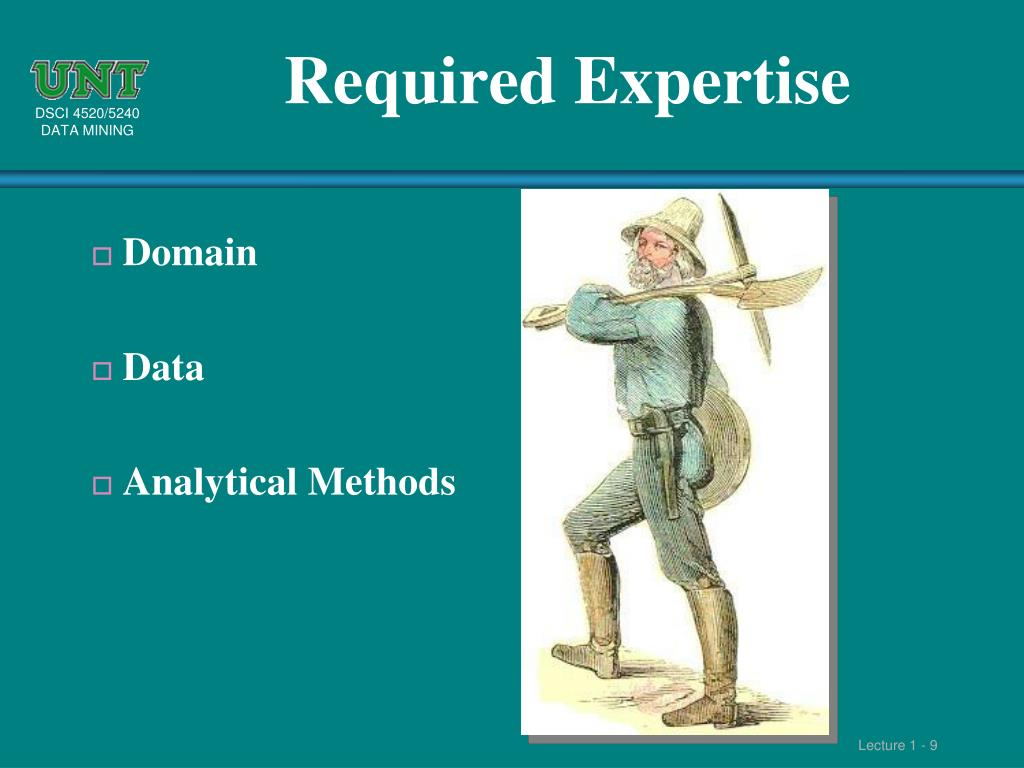 Required Expertise