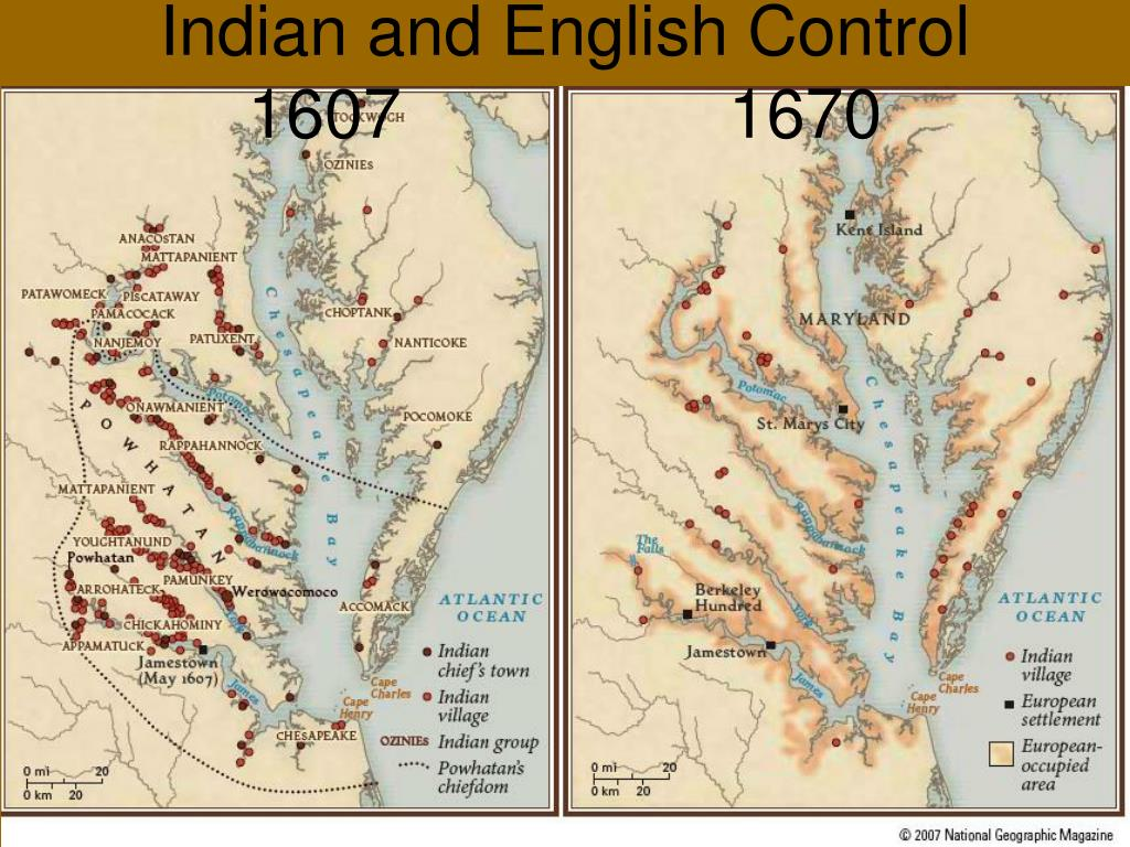 Indian and English Control