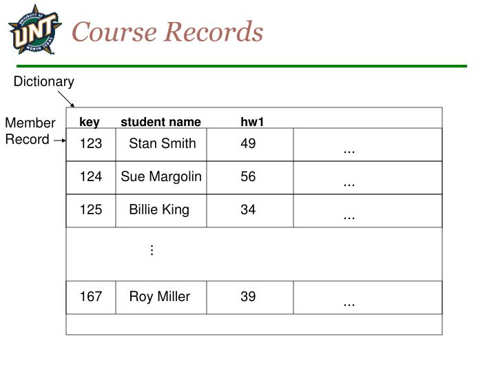 Course records