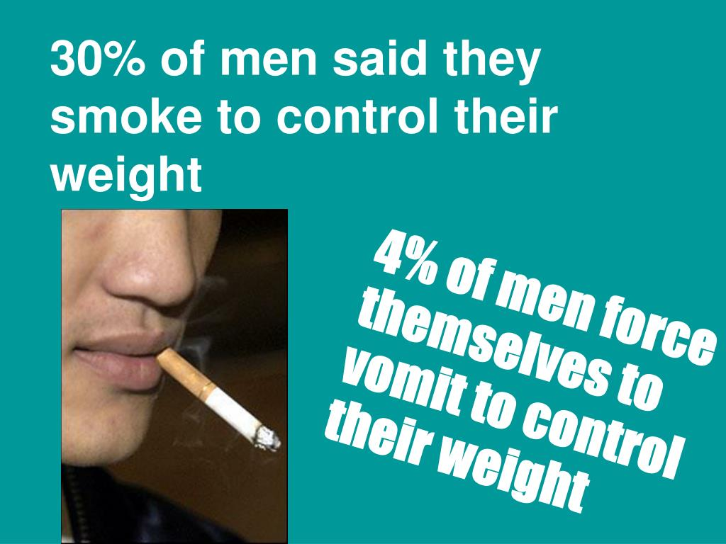 30% of men said they smoke to control their weight