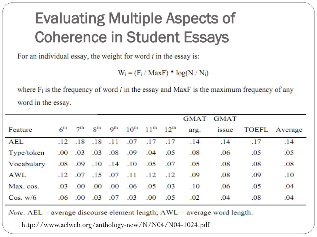 "awa essay Here is a data driven answer to tell you about the ""perfect"" length if you are a long-essay fan and insist to pen a high scoring awa essay on the gre."