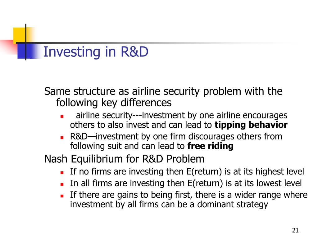 Investing in R&D