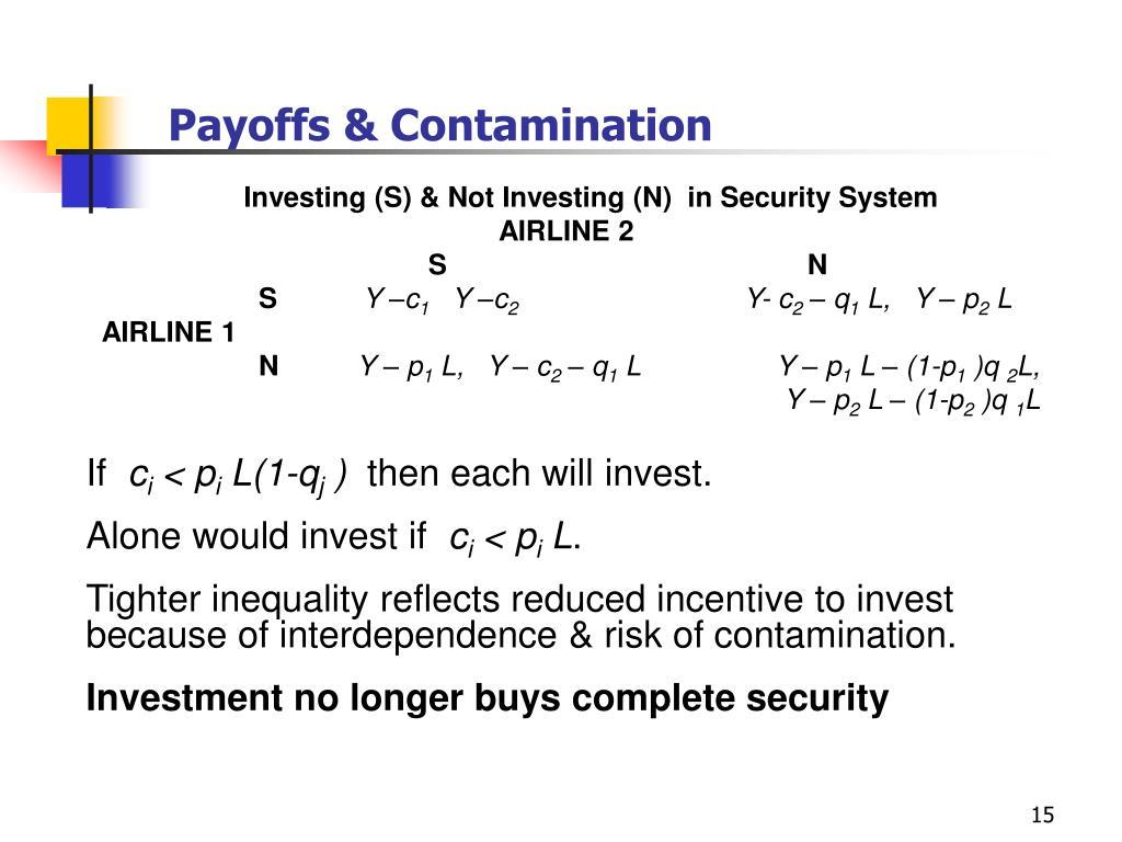 Payoffs & Contamination