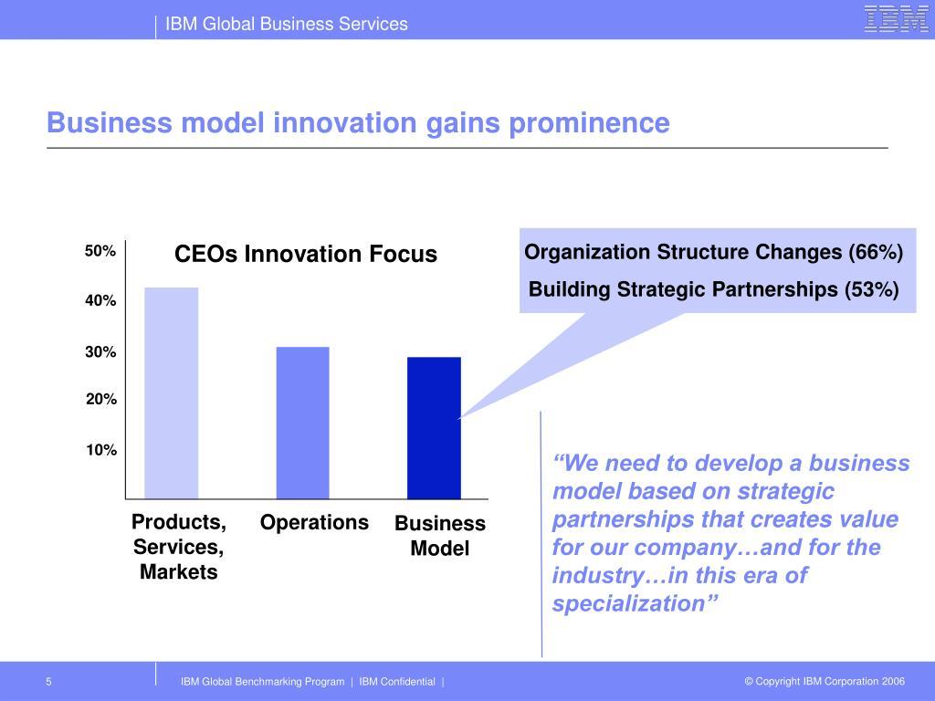 Organization Structure Changes (66%)