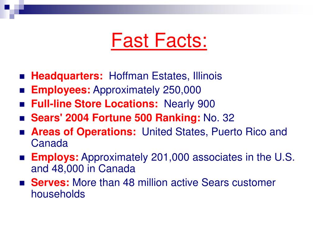 Fast Facts: