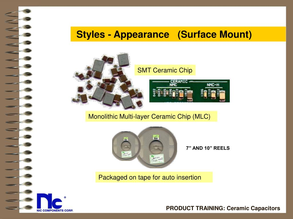 Styles - Appearance   (Surface Mount)