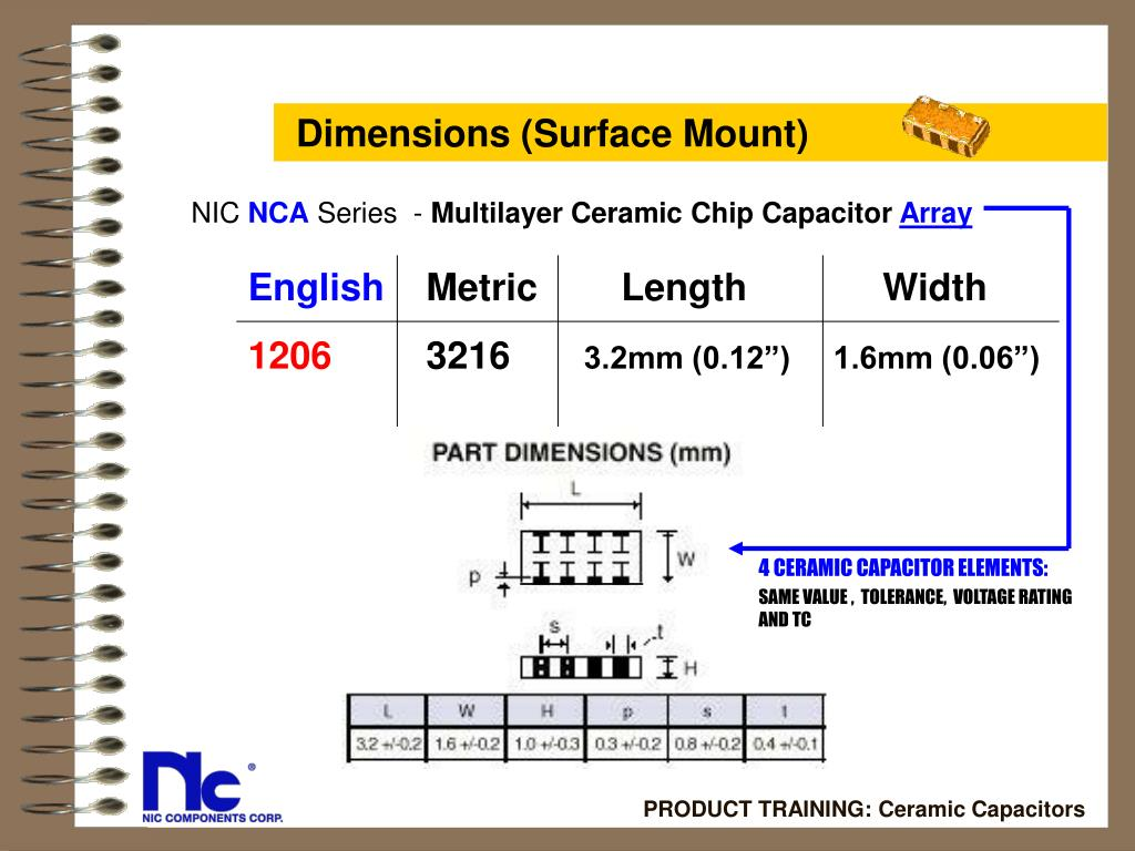 Dimensions (Surface Mount)