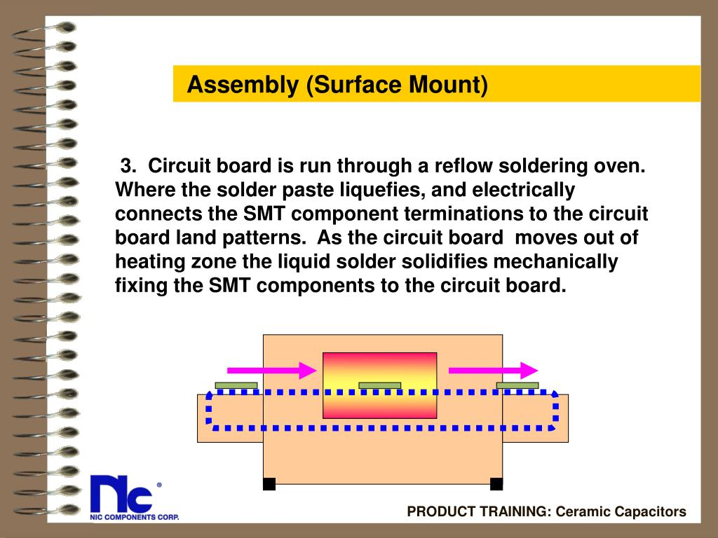 Assembly (Surface Mount)