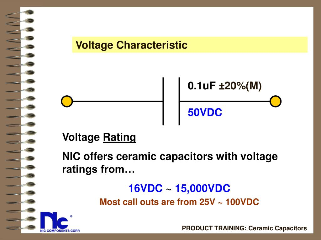 Voltage Characteristic