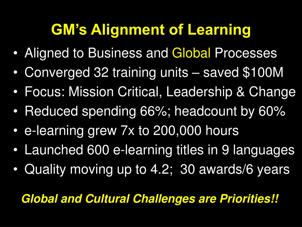 GM's Alignment of Learning