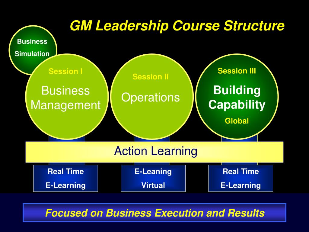 GM Leadership Course Structure