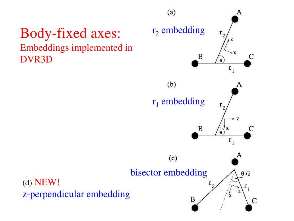 Body-fixed axes: