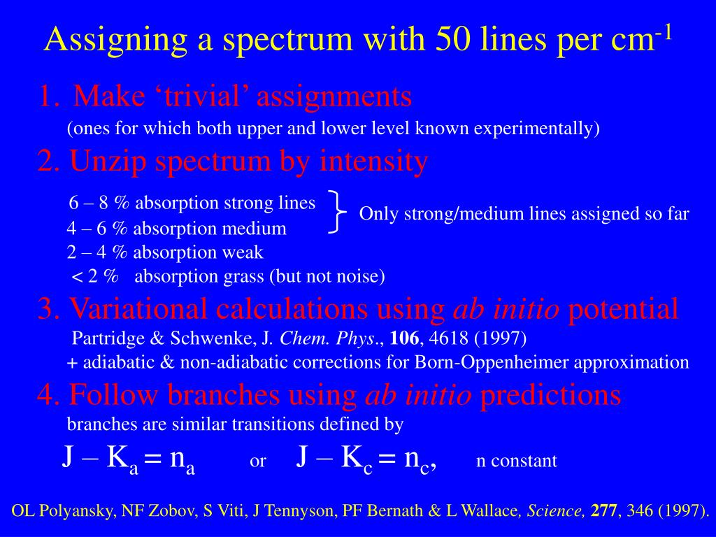Assigning a spectrum with 50 lines per cm