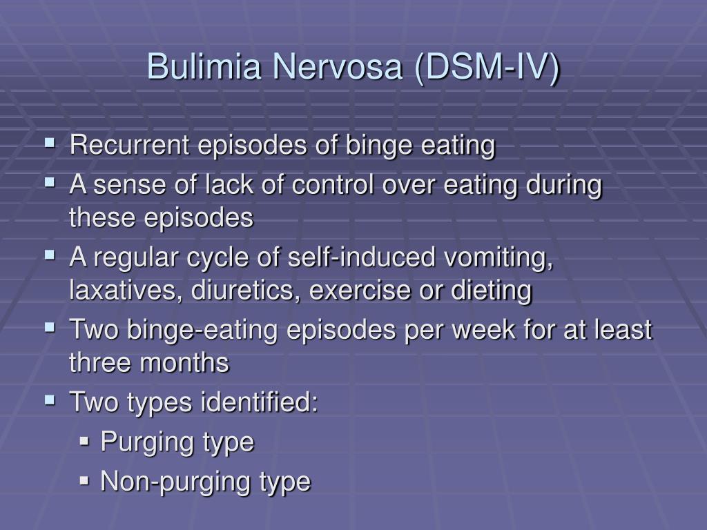 Bulimia Nervosa (DSM-IV)