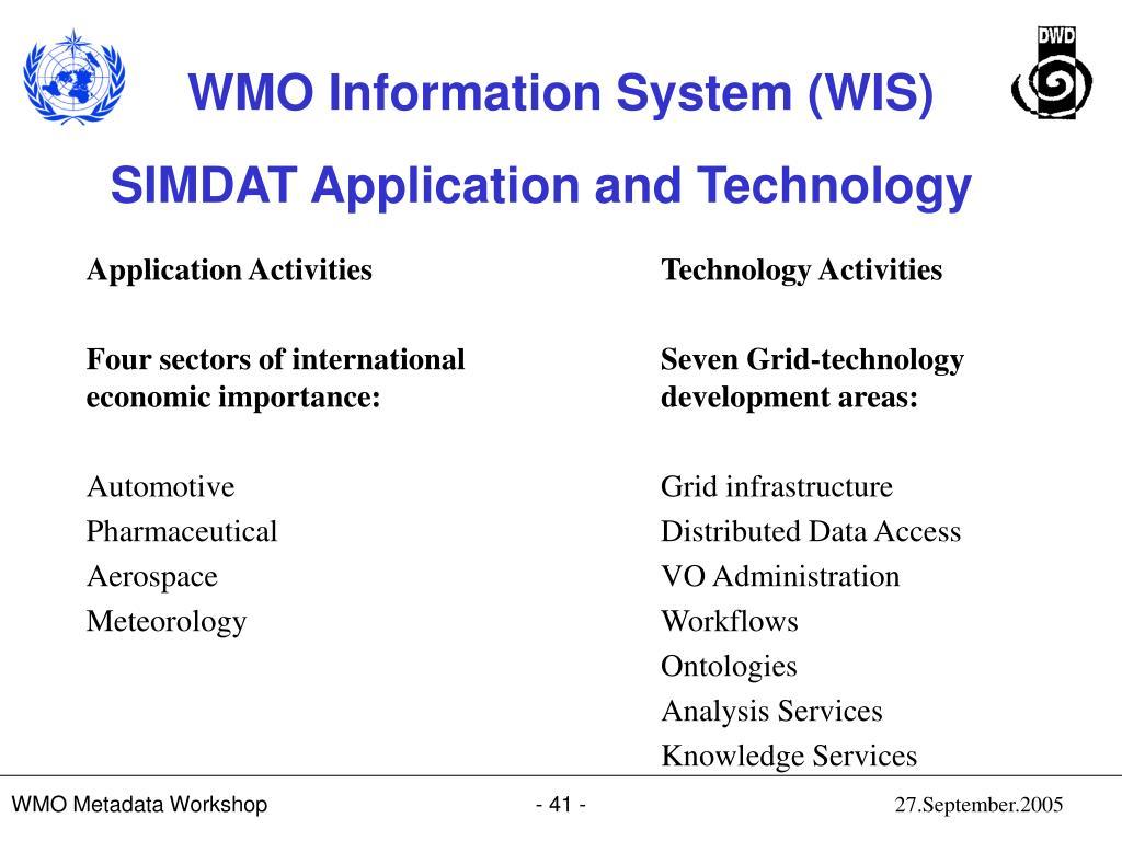 SIMDAT Application and Technology