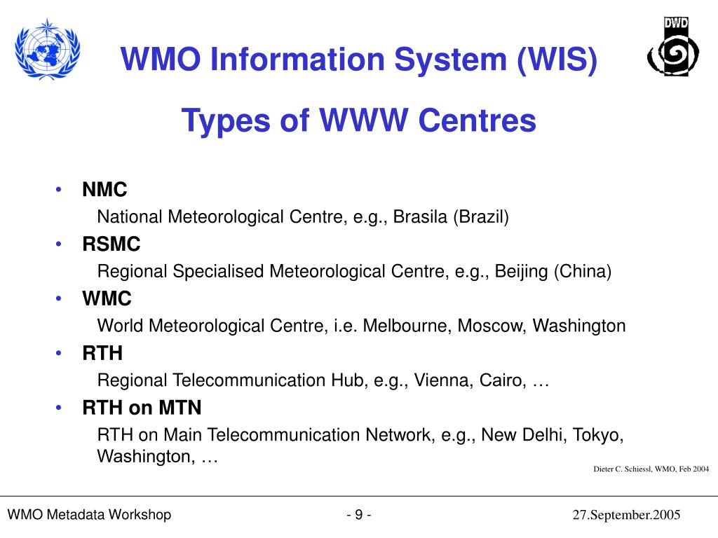 Types of W