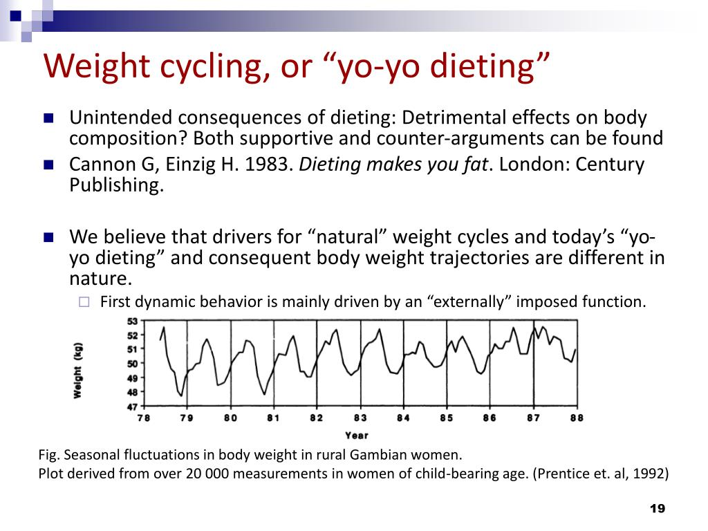 "Weight cycling, or ""yo-yo dieting"""