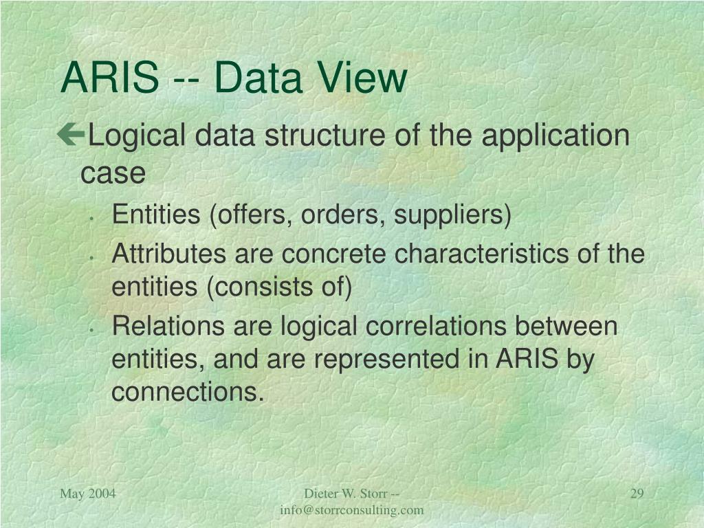 ARIS -- Data View