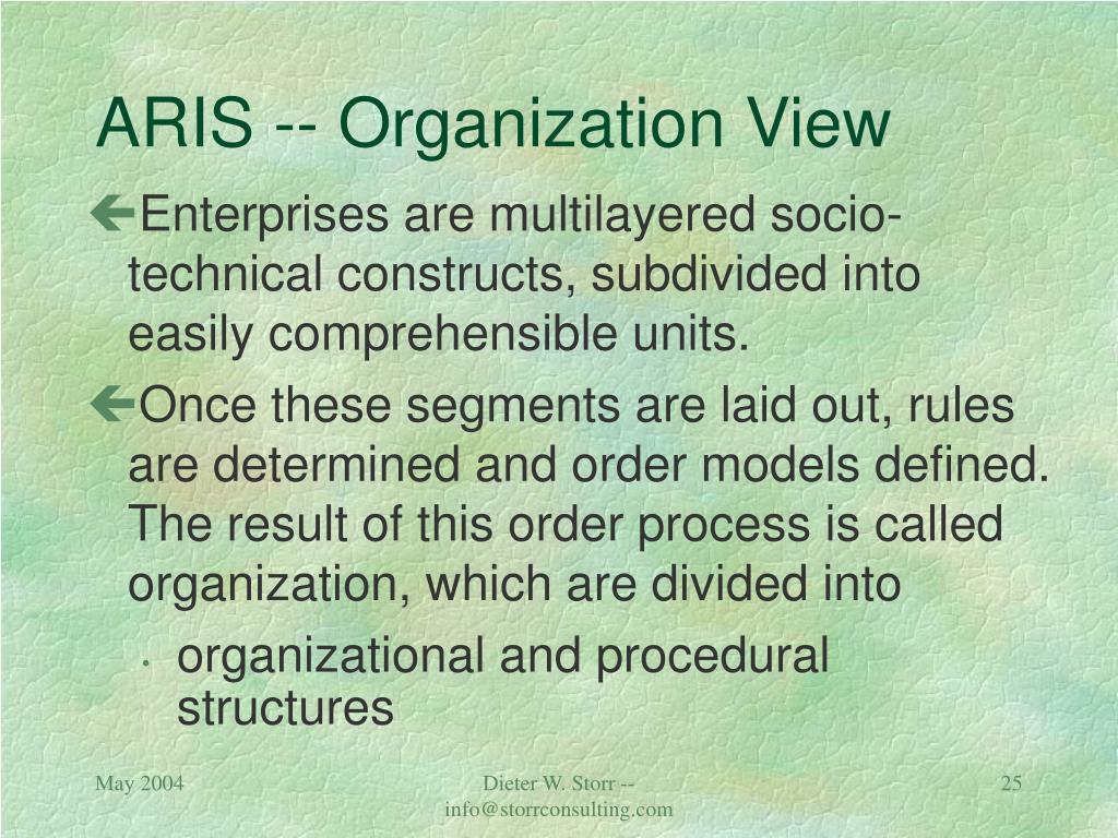 ARIS -- Organization View