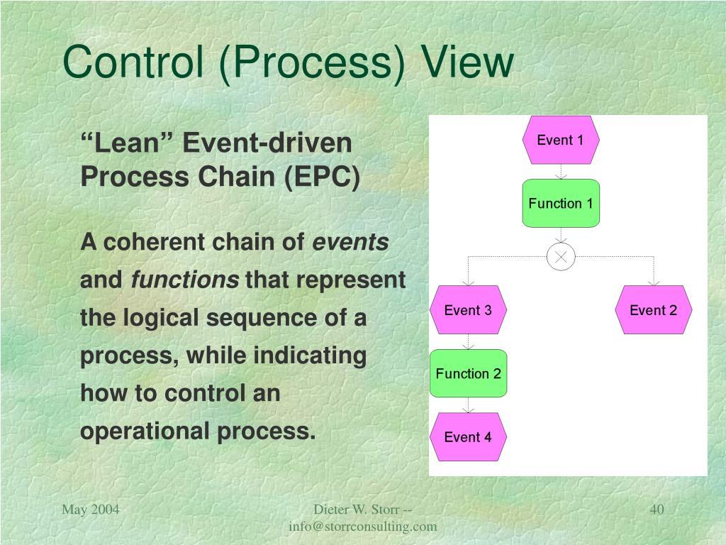 Control (Process) View