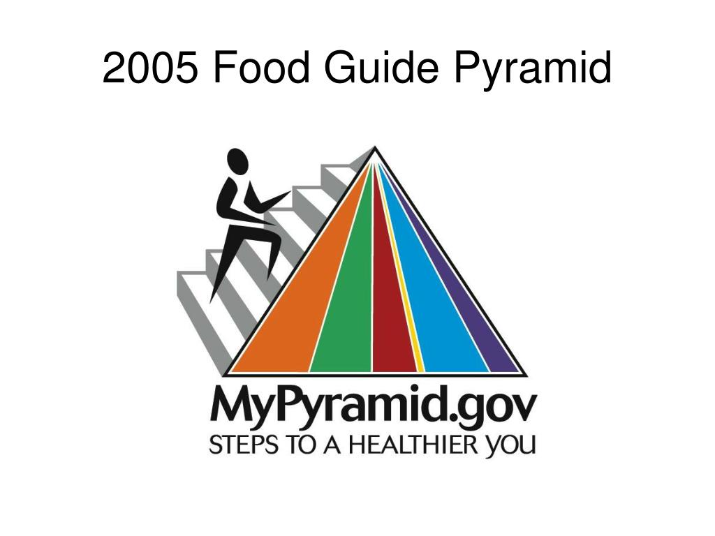2005 Food Guide Pyramid