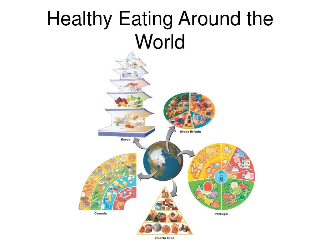 Healthy Eating Around the World