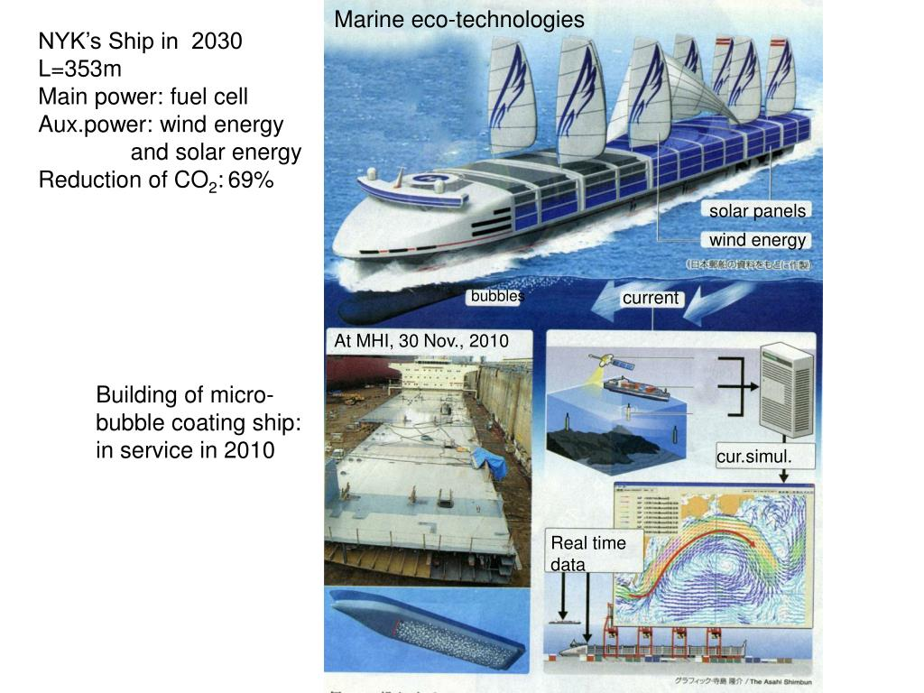 Marine eco-technologies