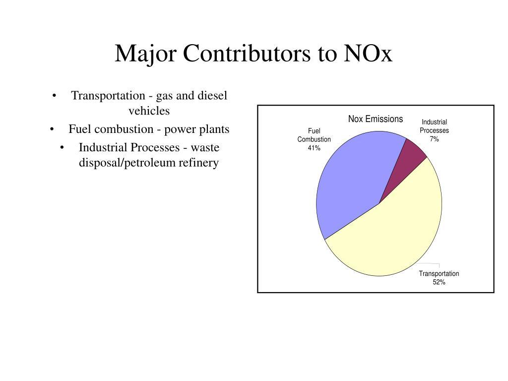 Major Contributors to NOx