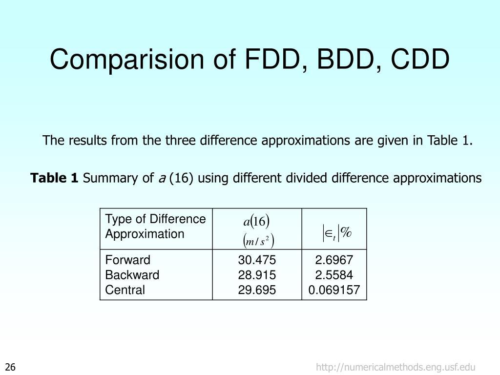 Comparision of FDD, BDD, CDD