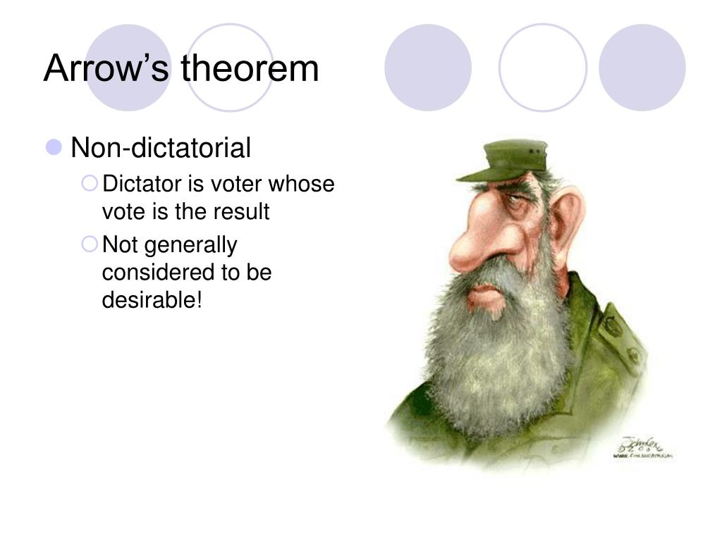 Arrow's theorem