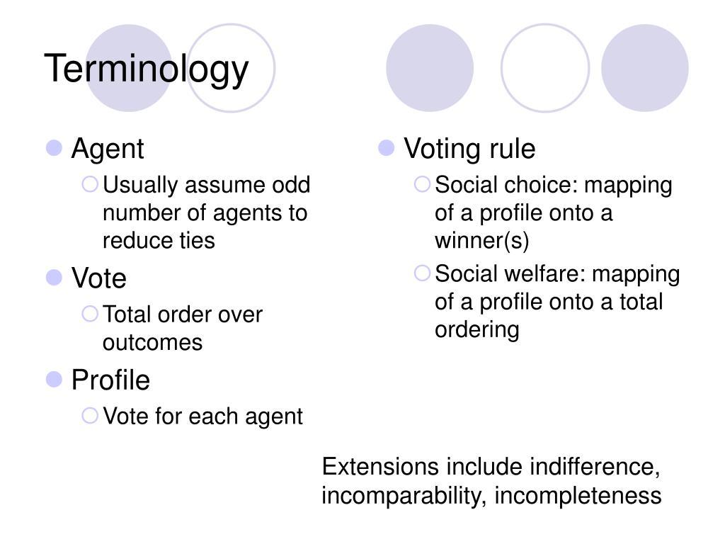Voting rule
