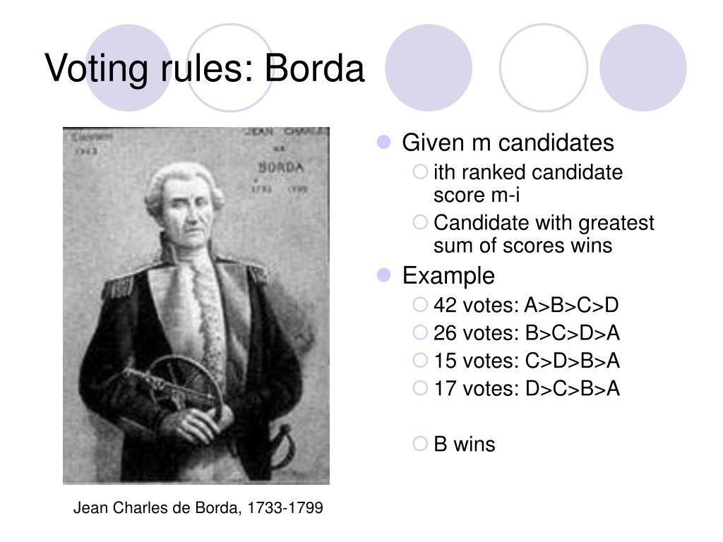 Voting rules: Borda