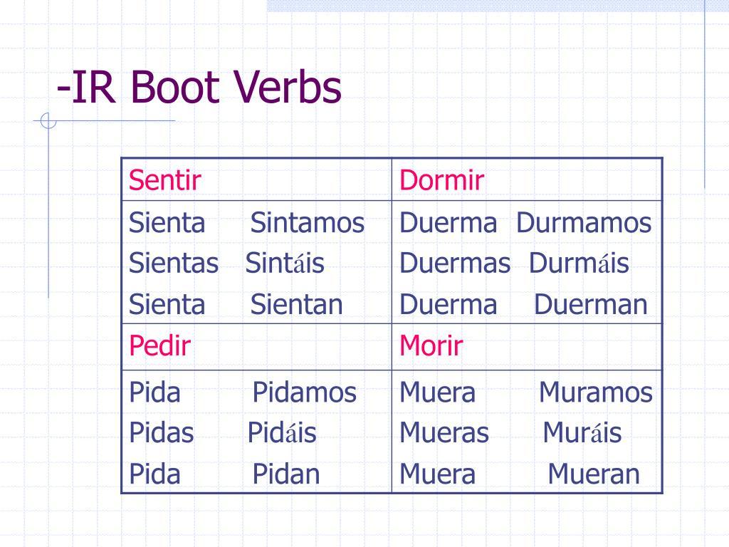 -IR Boot Verbs