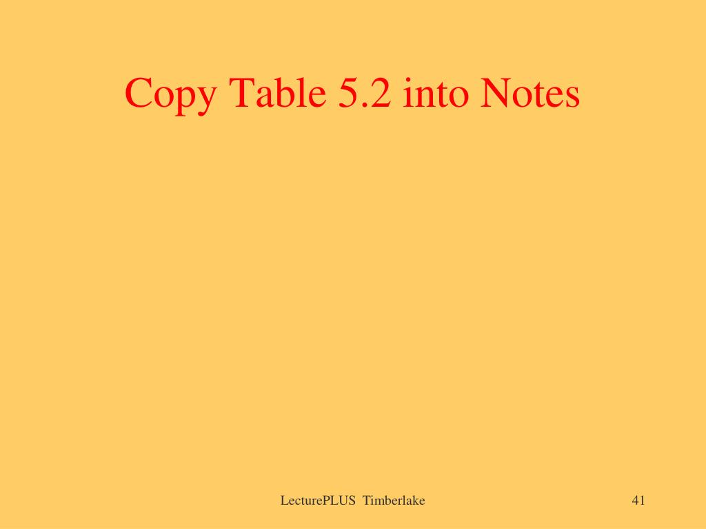 Copy Table 5.2 into Notes
