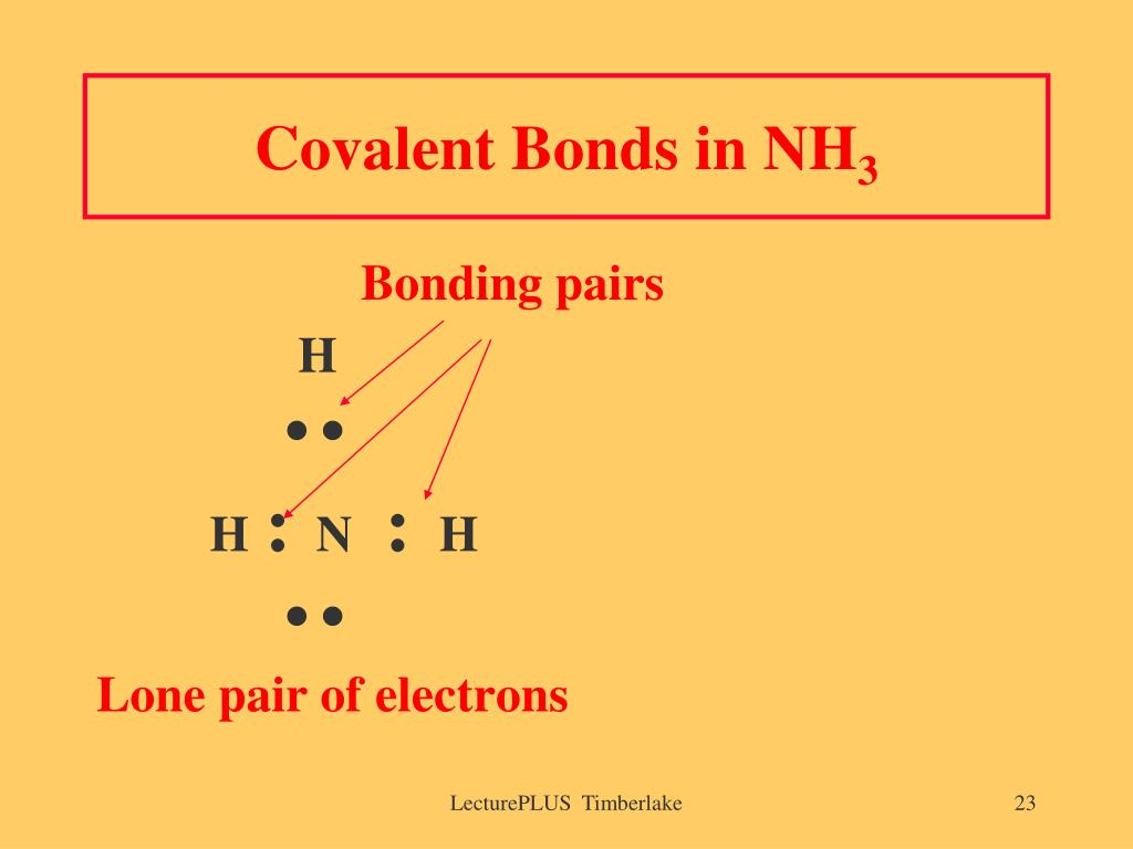 Covalent Bonds in NH