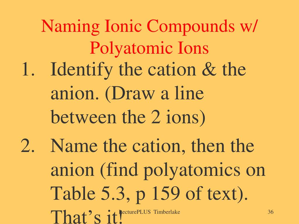 Naming Ionic Compounds w/ Polyatomic Ions