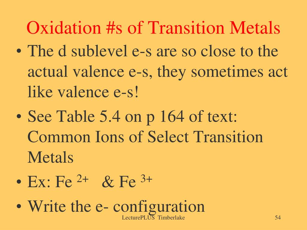 Oxidation #s of Transition Metals