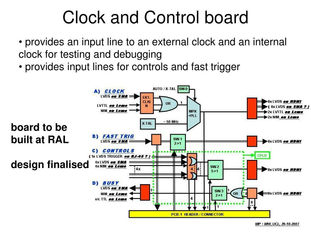 Clock and Control board