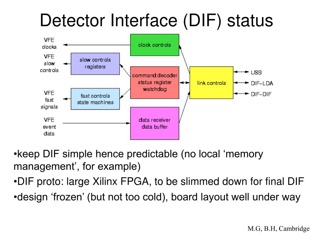 Detector Interface (DIF) status