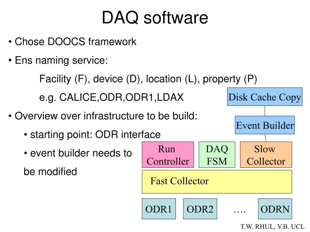 DAQ software