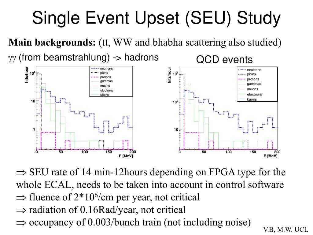 Single Event Upset (SEU) Study