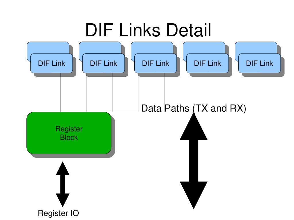 DIF Links Detail