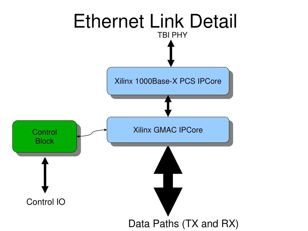 Ethernet Link Detail