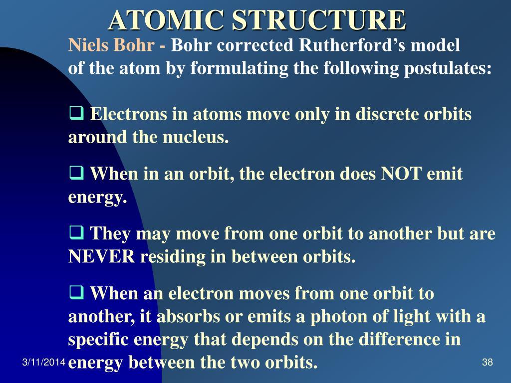 Niels Bohr -