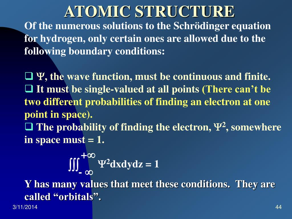 Of the numerous solutions to the Schrödinger equation
