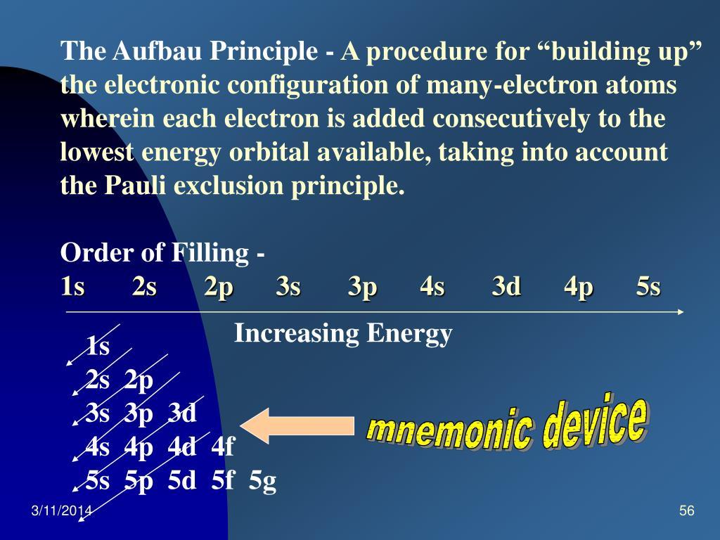 The Aufbau Principle -