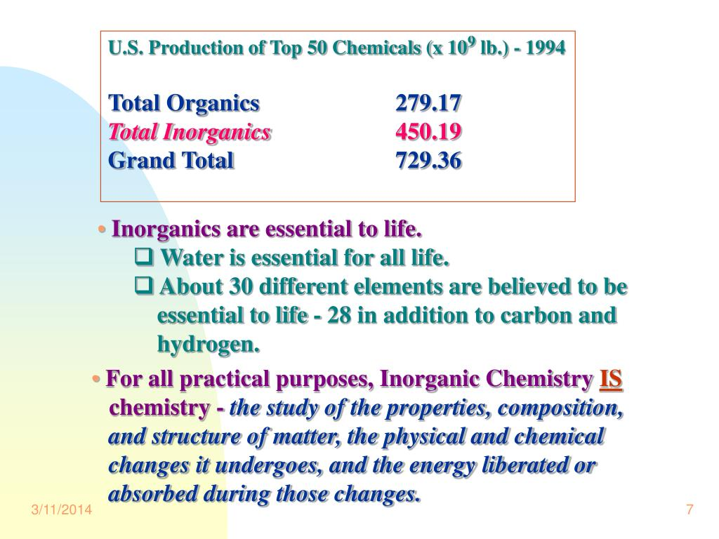 U.S. Production of Top 50 Chemicals (x 10
