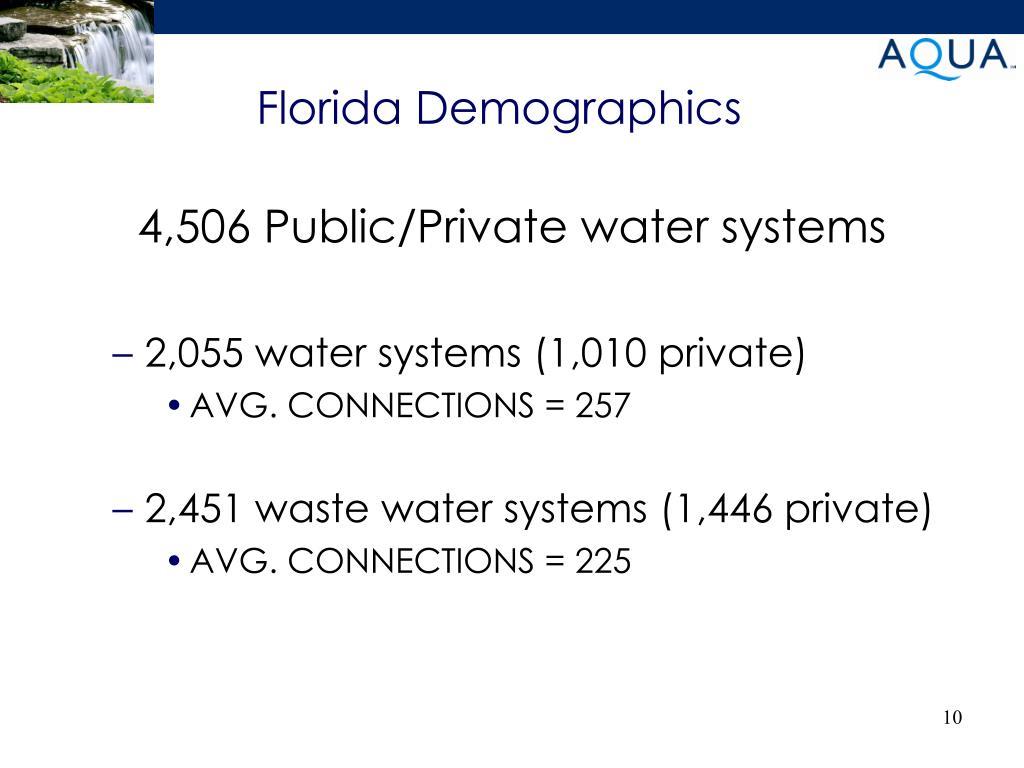 Florida Demographics