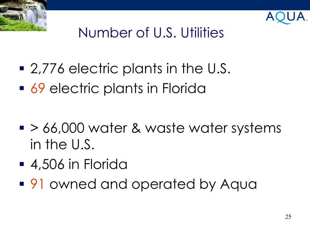 Number of U.S. Utilities