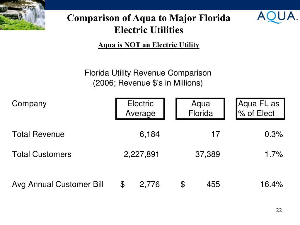Comparison of Aqua to Major Florida Electric Utilities